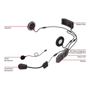 Sena 10R Low Profile Motorcycle Bluetooth Communication System with Handlebar Remote