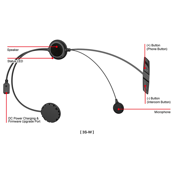Sena 3S-W Bluetooth Headset & Intercom for Scooters & Motorcycles Wired Microphone Kit